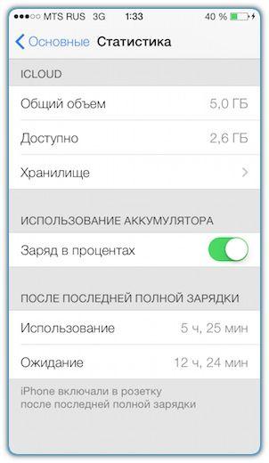 Как в 4 айфоне сделать процент зарядки